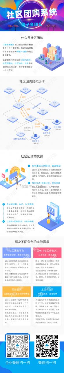 独立版狮子鱼16.9.0社区团购直播小程序商城+团长功能+接龙分销+拼团秒杀